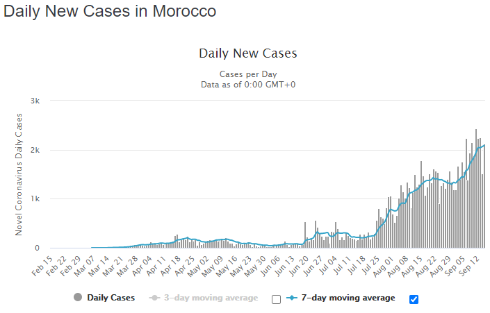 16 sept morocco daily
