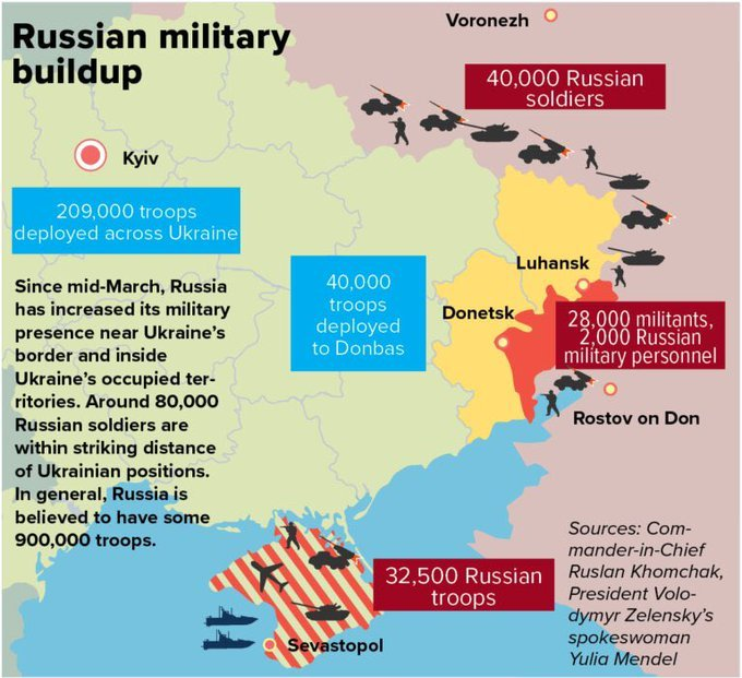 Russian Buildup April 2021