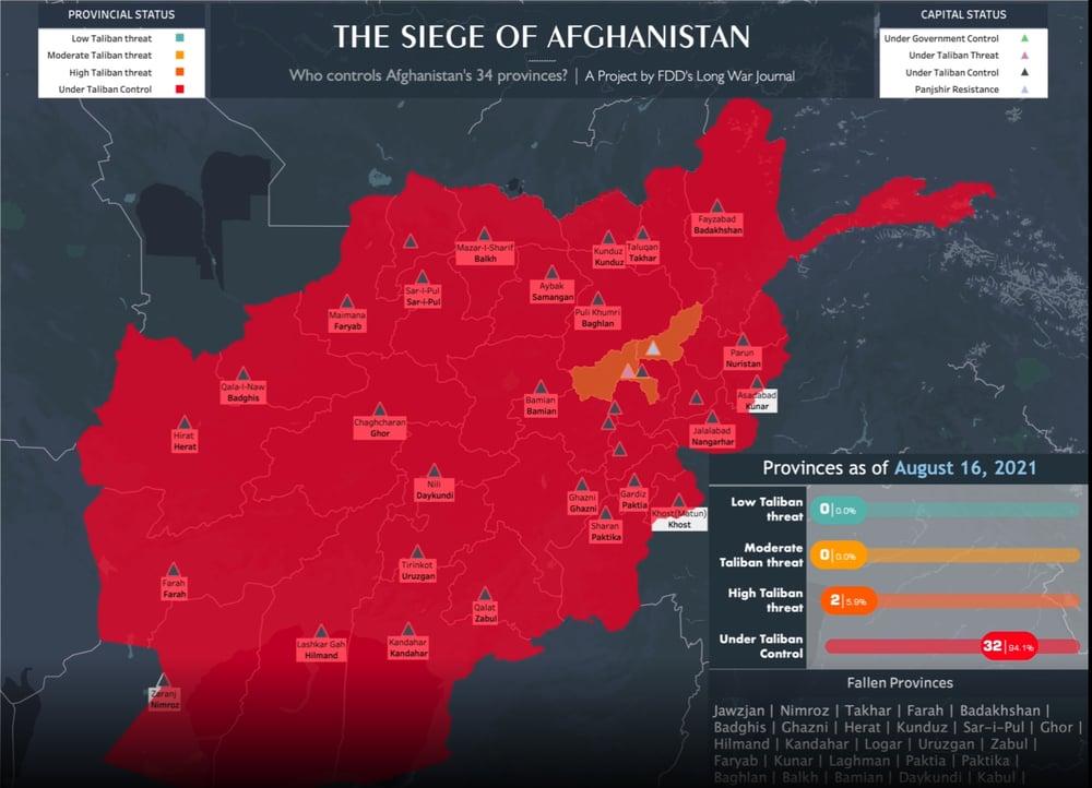 Siege of Afghanistan Map