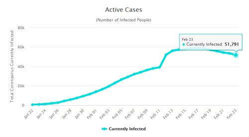 coronavirus 24 feb graph 2
