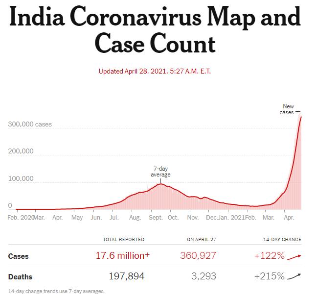 india cases-1