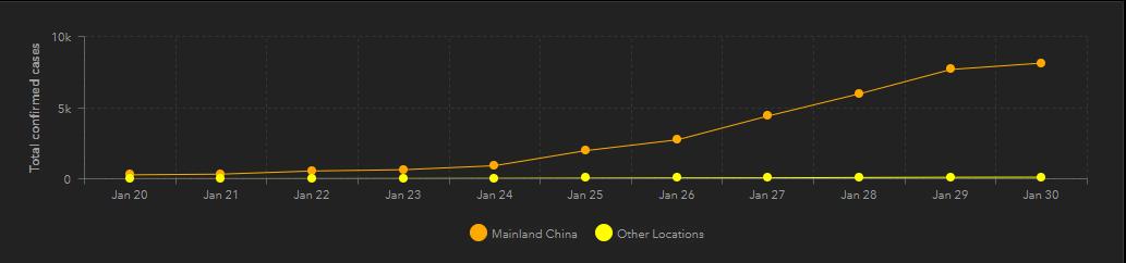 jhs chart